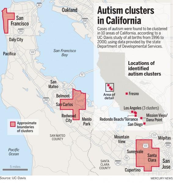Autism in CA.